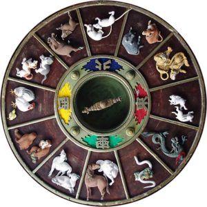 Tierkreiszeichen Berechnen