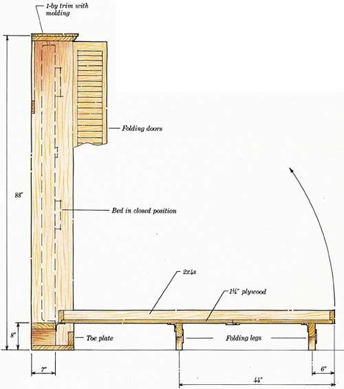 murphy bed cabinet plans. Fine Murphy Adding Features Hidden DoubleBed Cabinet Aka Murphy Bed In Bed Plans Y
