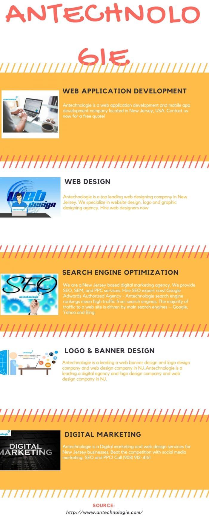 Integrated Web Agency For Design And Marketing Edison Antechnologie App Development Process Small Business Website Design Web Development Company