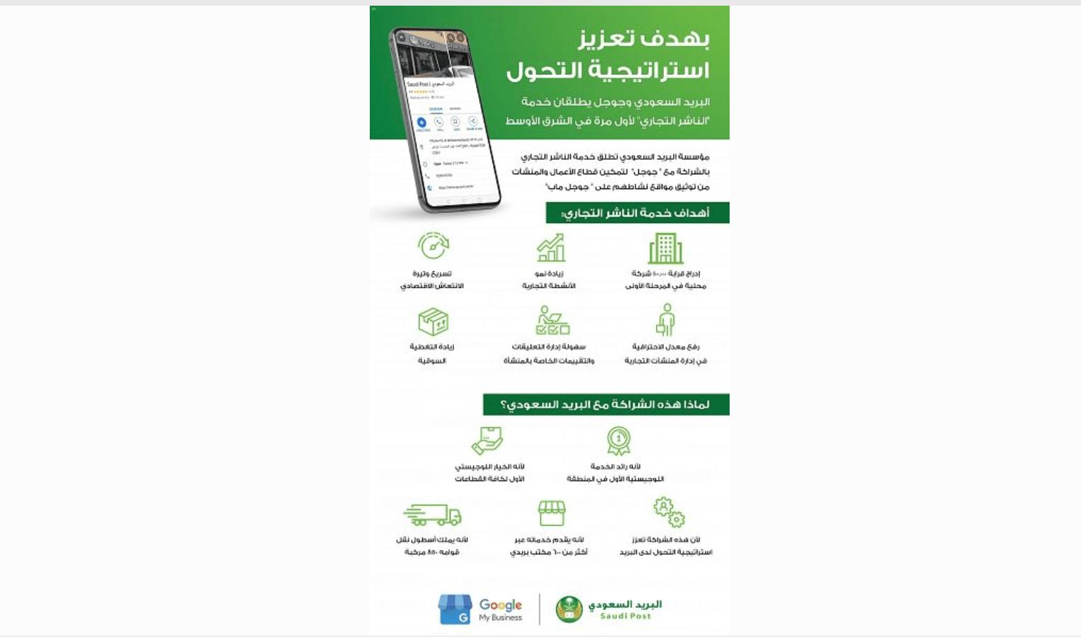 البريد السعودي يطلق خدمة الناشر التجاري لأول مرة في الشرق الأوسط Boarding Pass Airline Travel