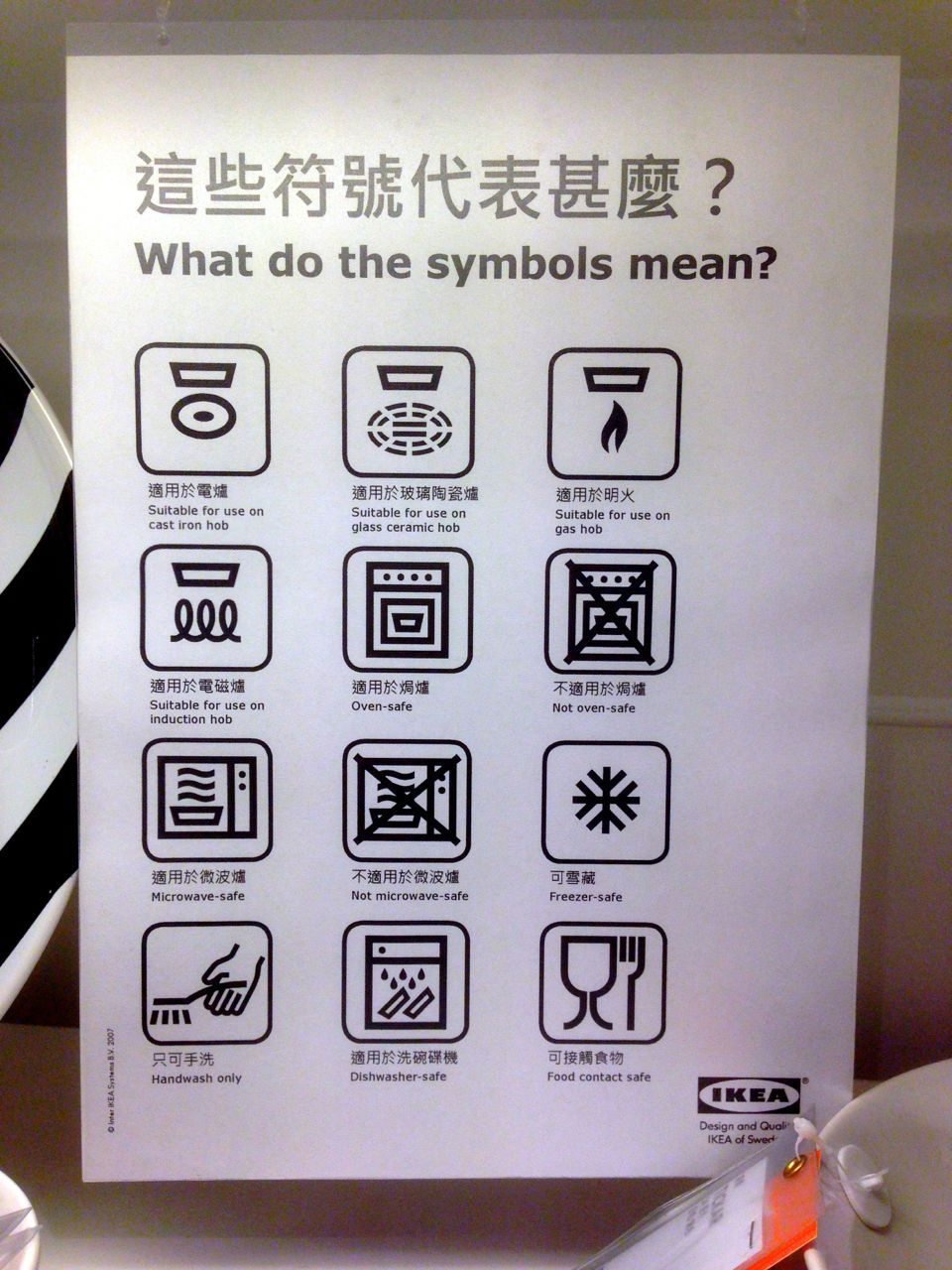 Ikea What Do The Symbols Mean Webs Pinterest Symbols