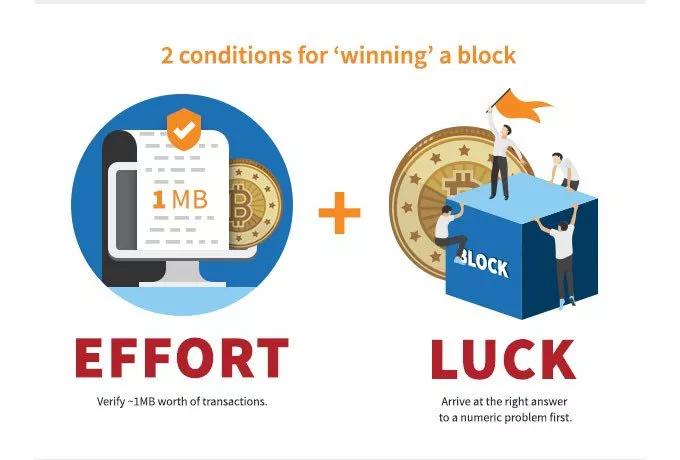 aktien renditestark was ist bitcoin-handel bei irght jetzt