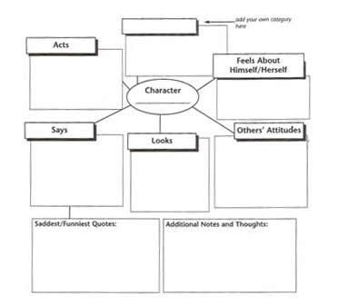 Best Photos of Autobiography Graphic Organizer Printables