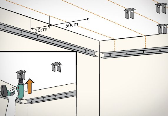 Decke Abhangen In 8 Schritten Obi Trockenbau Unterkonstruktion Deckenarchitektur Decke