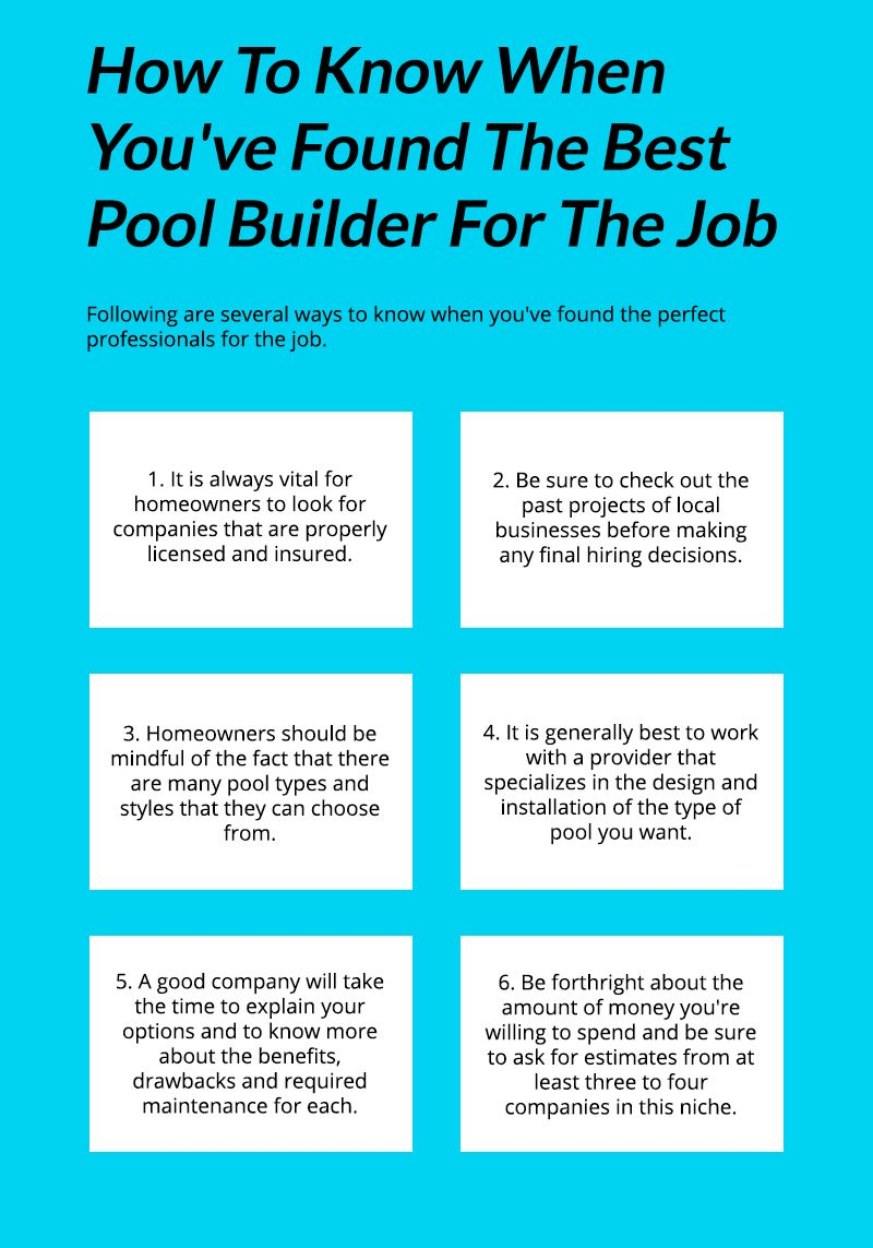 It is very important for the homeowners to look for the right ...