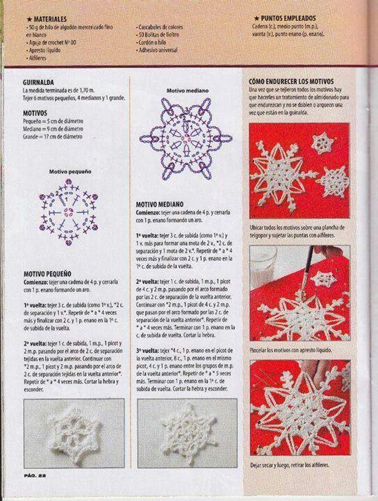 Navidad | Mis próximos proyectos | Pinterest | Navidad