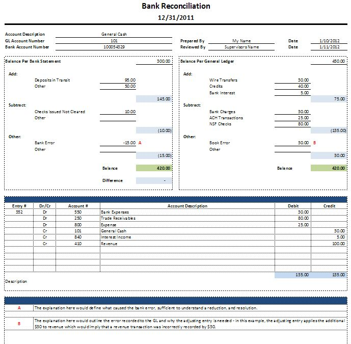 learn how bank reconciliation statement works some tips for your business accounting life. Black Bedroom Furniture Sets. Home Design Ideas