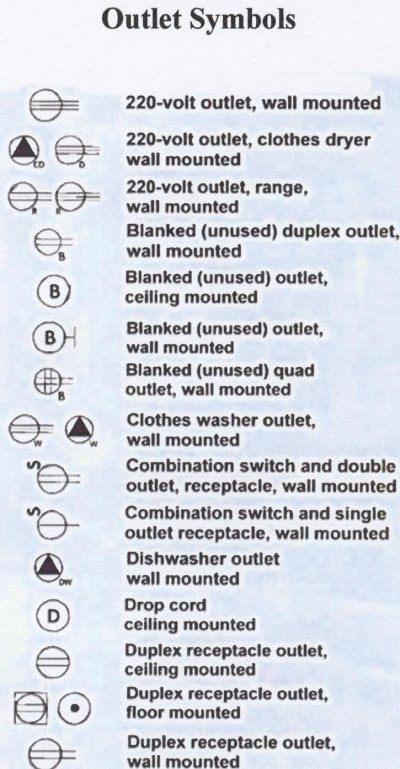 outlet schematic symbols | E Symbols | Pinterest | Symbols and ...
