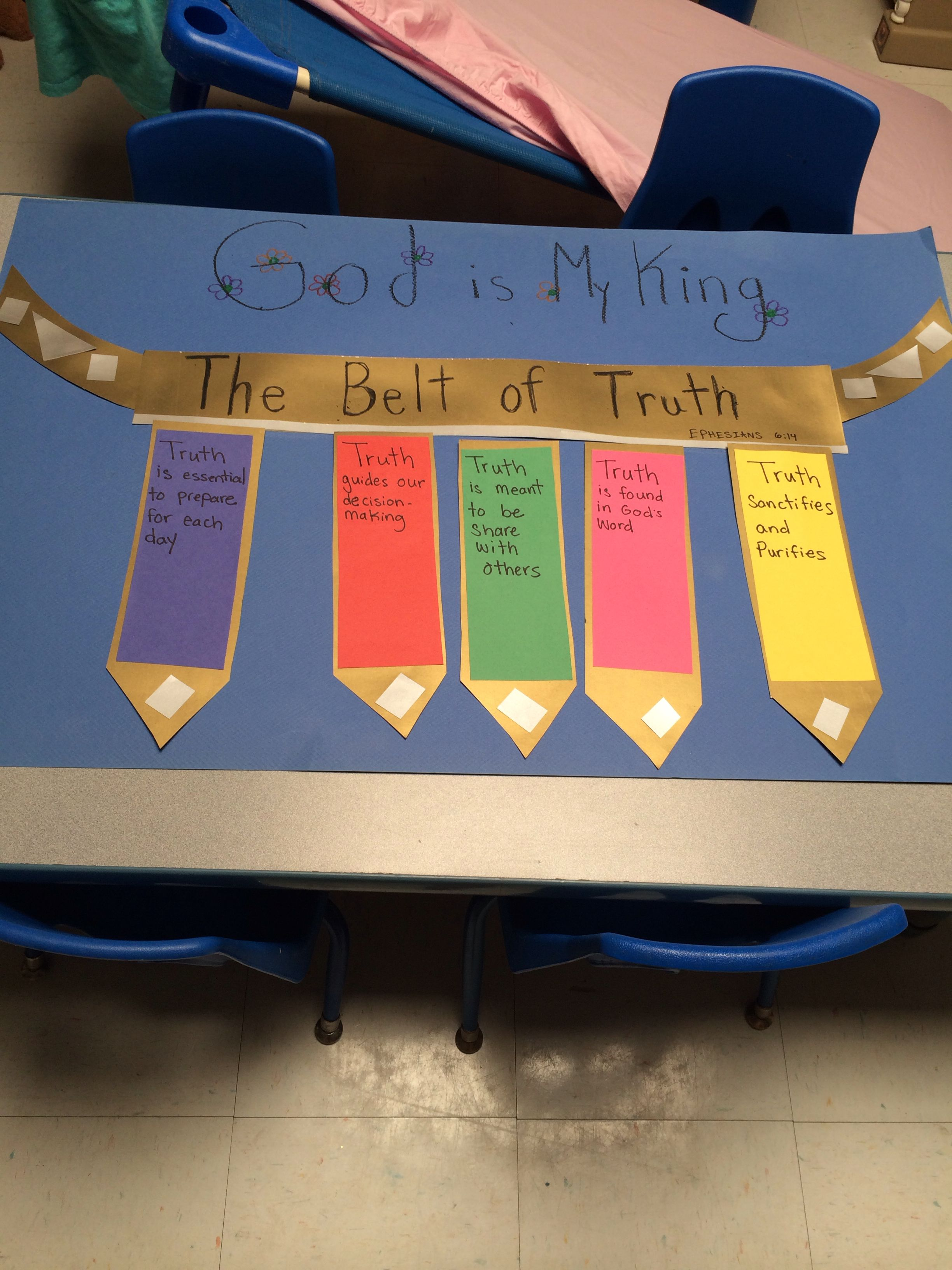Belt Of Truth Worksheet Printable Worksheets And Activities For Teachers Parents Tutors And Homeschool Families