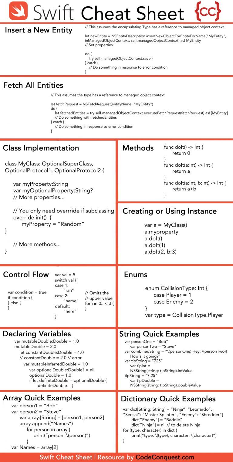 Swift Coding Cheat Sheet Swift Programming Language Basic Computer Programming Cheat Sheets