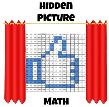 Reveal The Hidden Picture By Adding And Subtracting Decimals This Fun Worksheet Includes Directions For Your Stude Subtracting Decimals Math Decimals Fun Math Subtracting decimals worksheet 5th