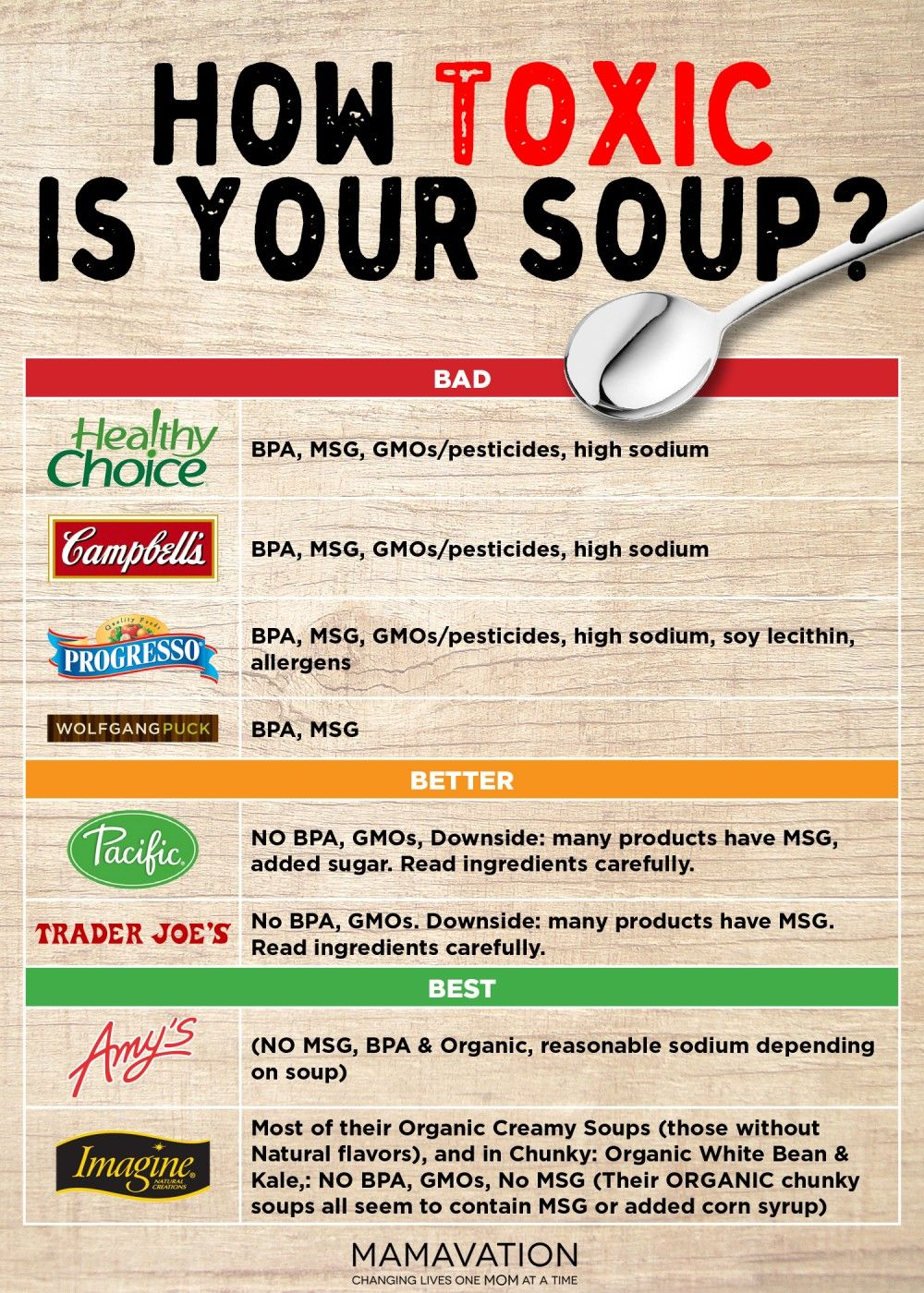 Toxic Canned Soup - Why You Should Make Your Own Soup