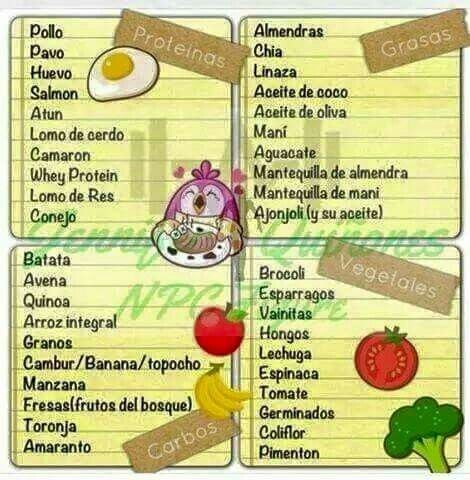 Ideas  para  comer  más  saludable