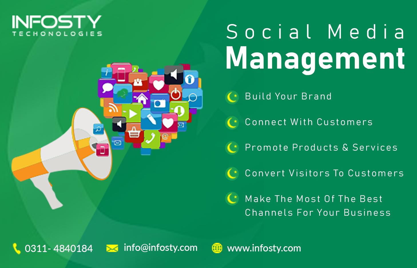 Digital Marketing Services Lahore Pakistan Digital Marketing