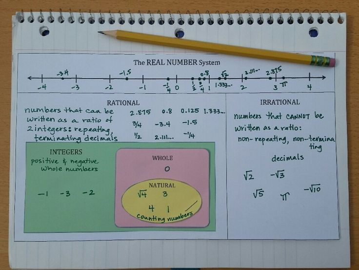 The Real Number System Notes 62a 72a 82a 82b Real Number
