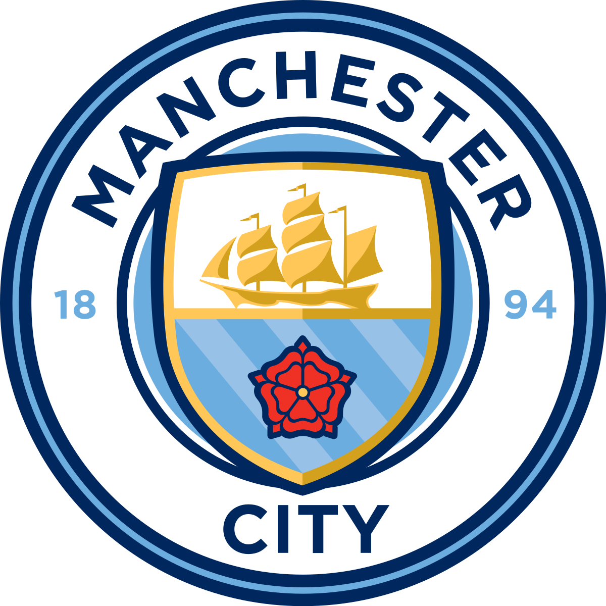 Manchester City Logo 2019 20 Uefa Champions League Manchester City Logo Manchester City Football Club Manchester City