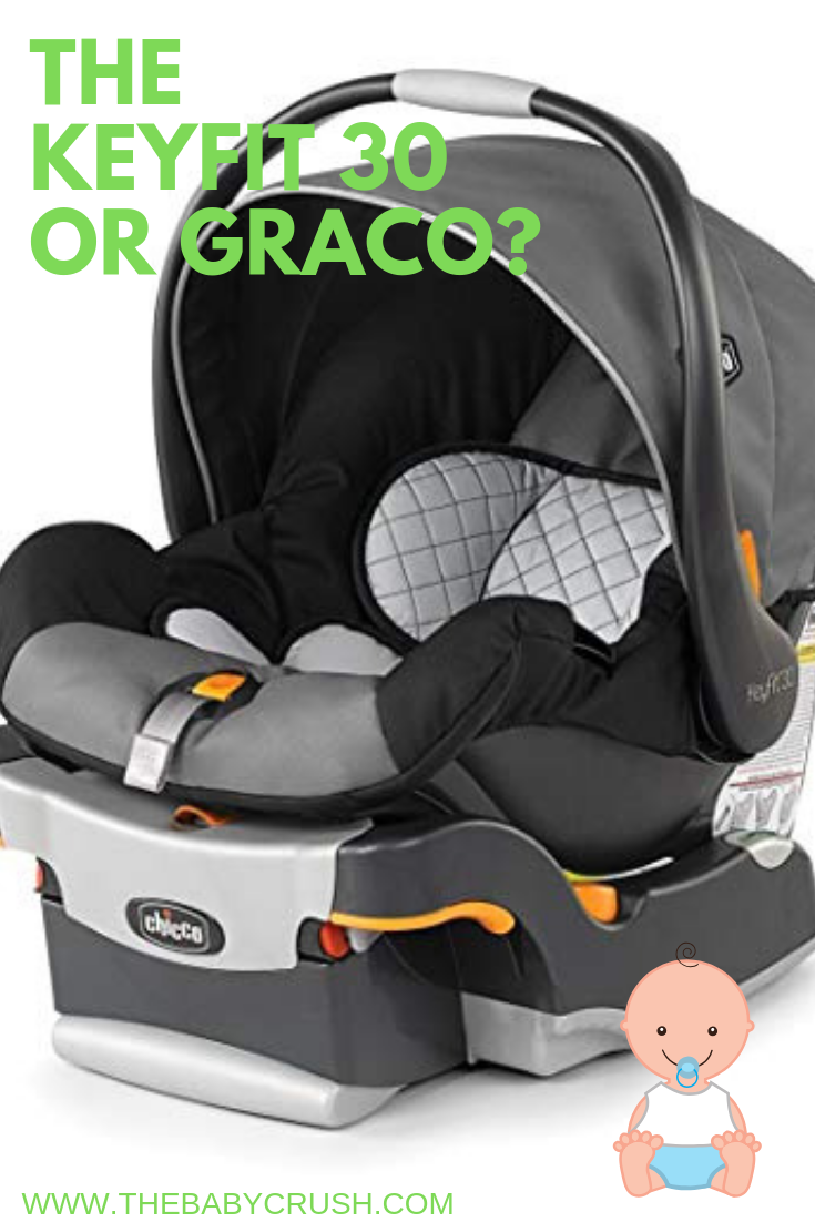 Chicco Keyfit 30 Car Seat and Caddy vs. Graco 4Ever 4in1