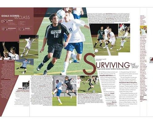 High School Sports 2014 Yearbook Discoveries Yearbook Sports Spreads Yearbook Pages Yearbook Design