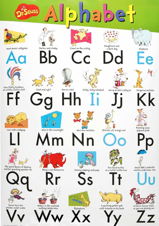 Dr Seuss Beginning Concepts Bulletin Board Set
