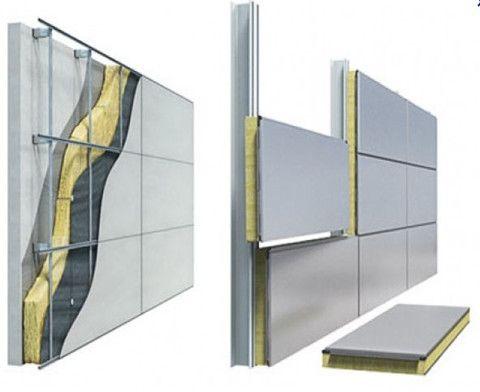 Aluminum Wall Facade Systems-China Buildings Material