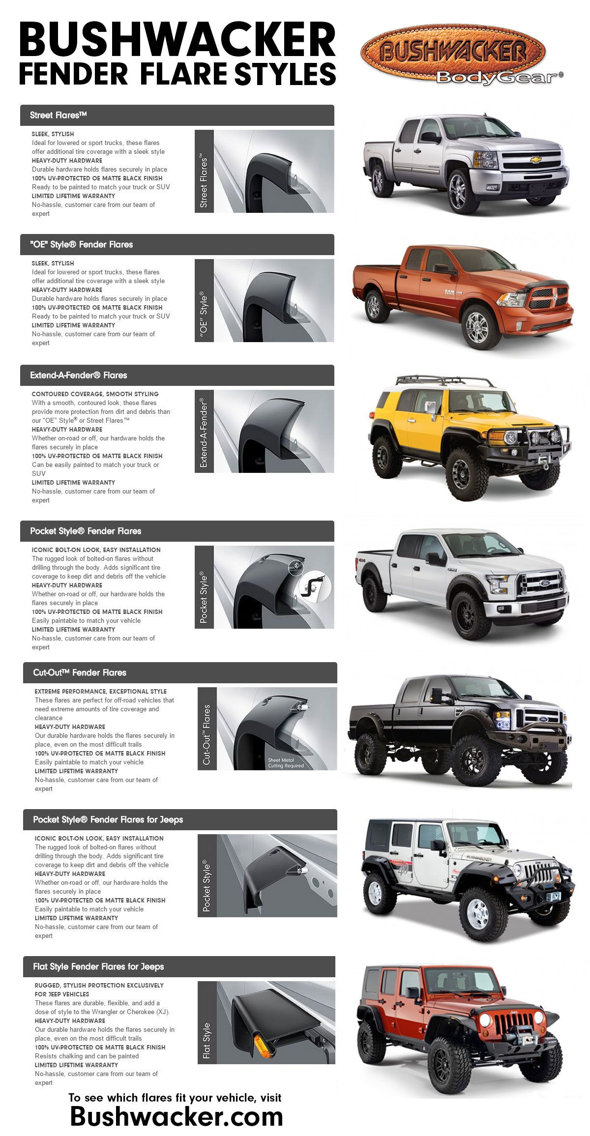 Car Wheel Cover Protector Smooth Fender Flares Kit For Nissan Titan