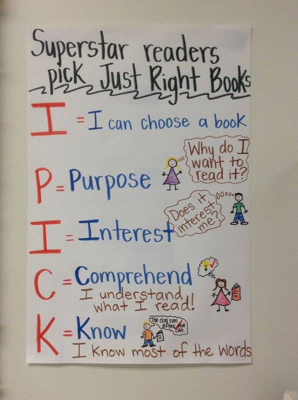 Decoding Strategies Anchor Chart  How To Pick A Just Right Book