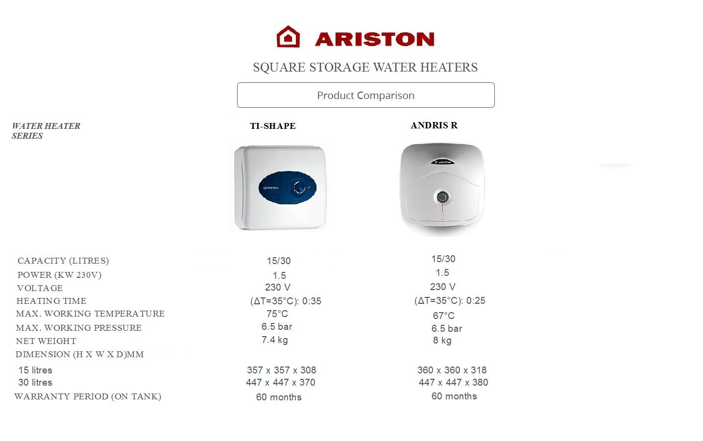 Ariston An2rs15l Storage Water Heater An15r Water Heater Singapore 1 Water Heater Installation Services In Singapore Water Heater Heater Water Heater Installation