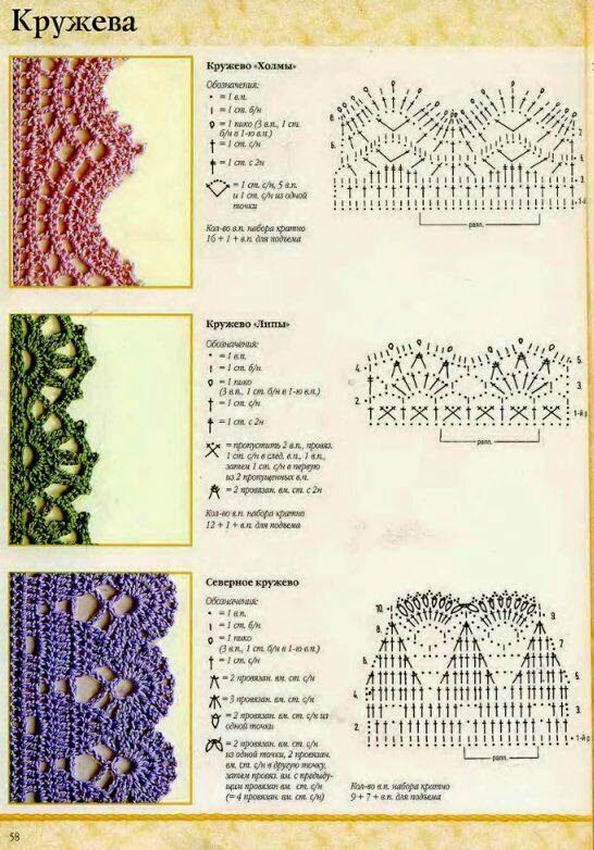 patrones de puntillas y cenefas | cositas | Pinterest | Patrones ...