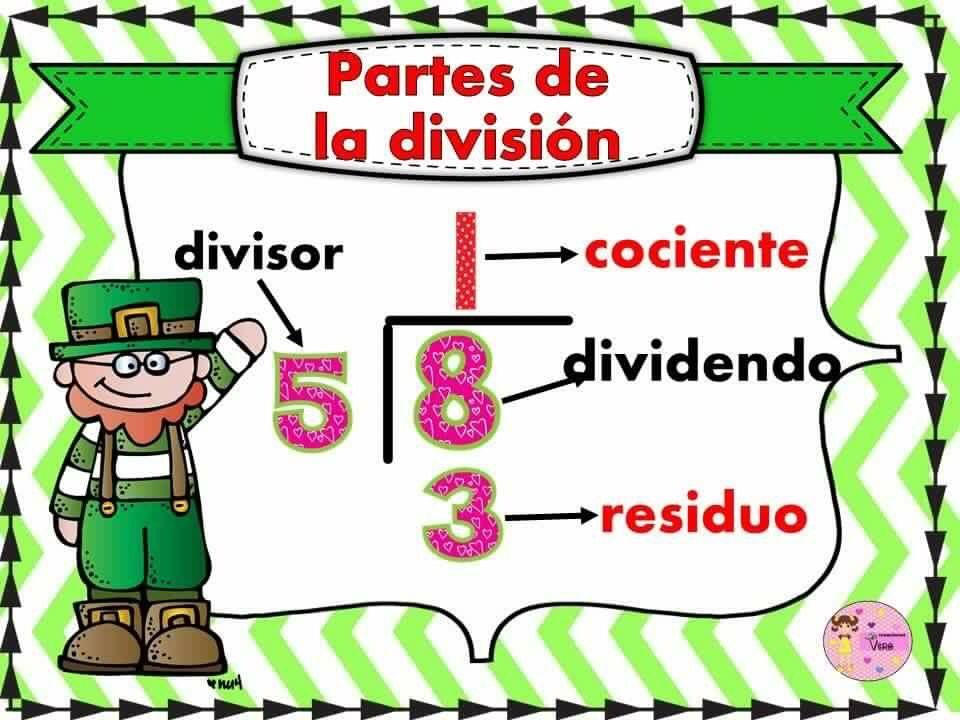 Partes De La División Actividades Escolares Divisiones Matematicas Ejercicios Matematicas Primaria