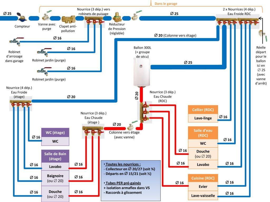 2eme Version Des Plans Plomberie Installation Plomberie Plomberie Schema Reseau
