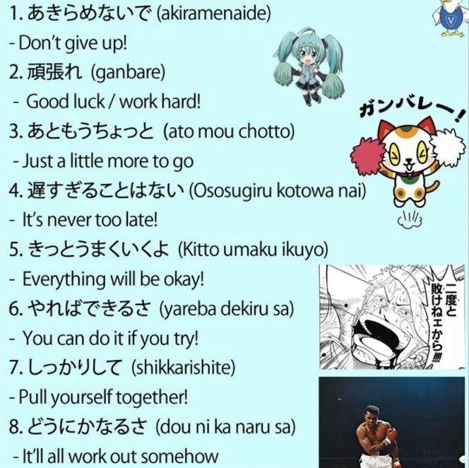 Pin By Dantes Gutirrez On Languages Pinterest Japanese