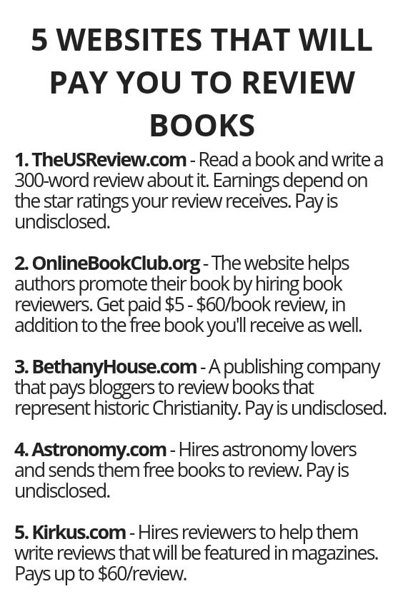 5 Websites That Will Pay You To Review Books