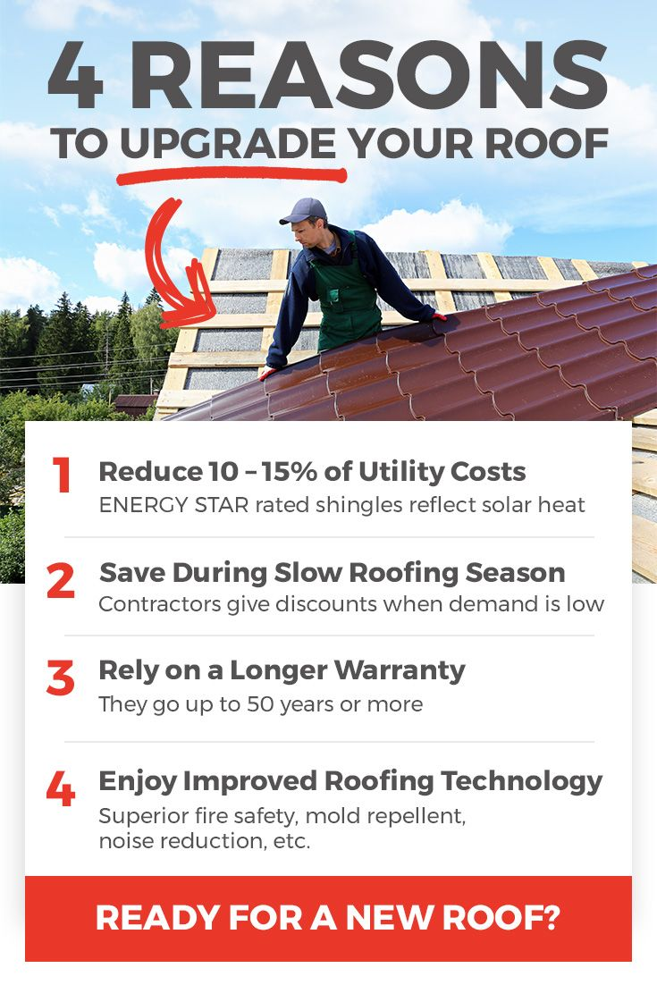 Pin By Elizabeth Demro On Extras House Information Home Repair Roofing