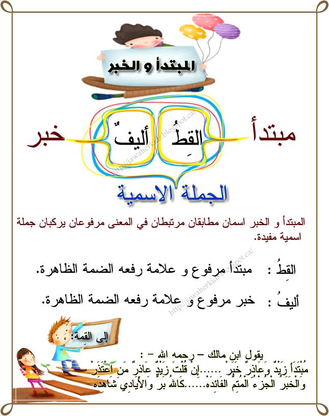 لبيب و لبيبة درس مبسط لتعريف بالمبتدأ و الخبر Arabic Kids Learning Arabic Learn Arabic Alphabet