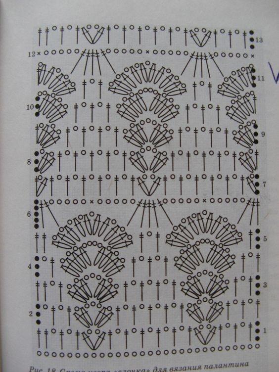Crochet Turkey - Ирландское кружево. Топ -  #Crochet #Blouse Color Weave Wrap Source by changedspirit  - #irishlace