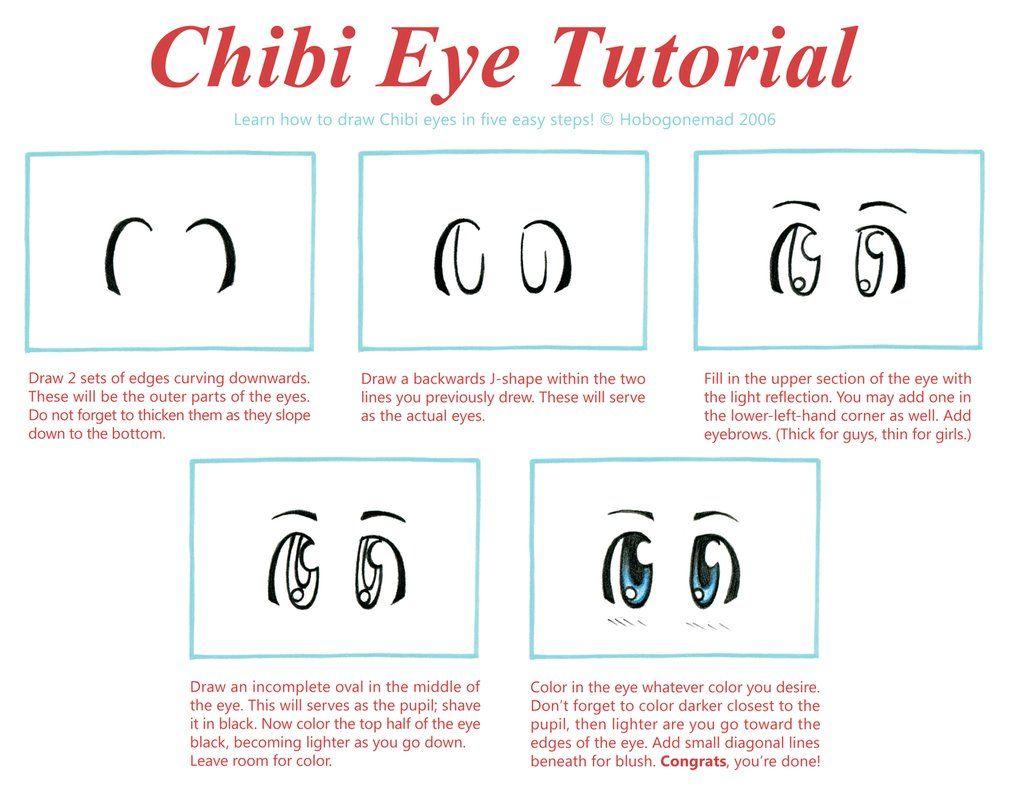 Chibi Eyes Tutorial By Hobogonemad On Deviantart