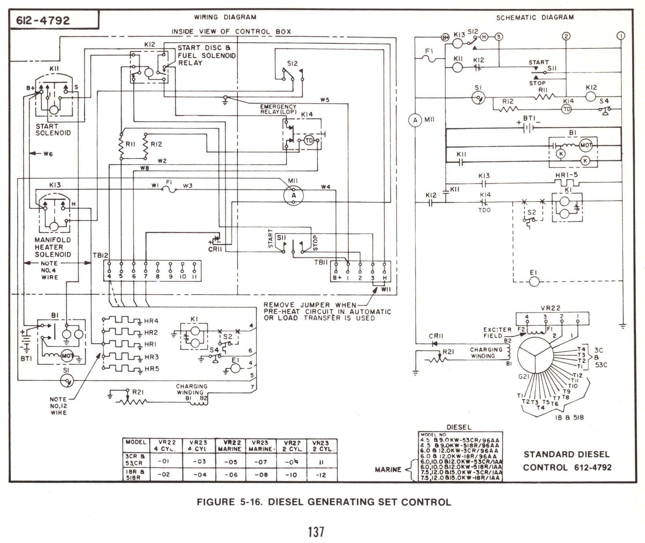 Onan Generator Wiring Diagram Awesome In 2020 Diagram Generation Wire
