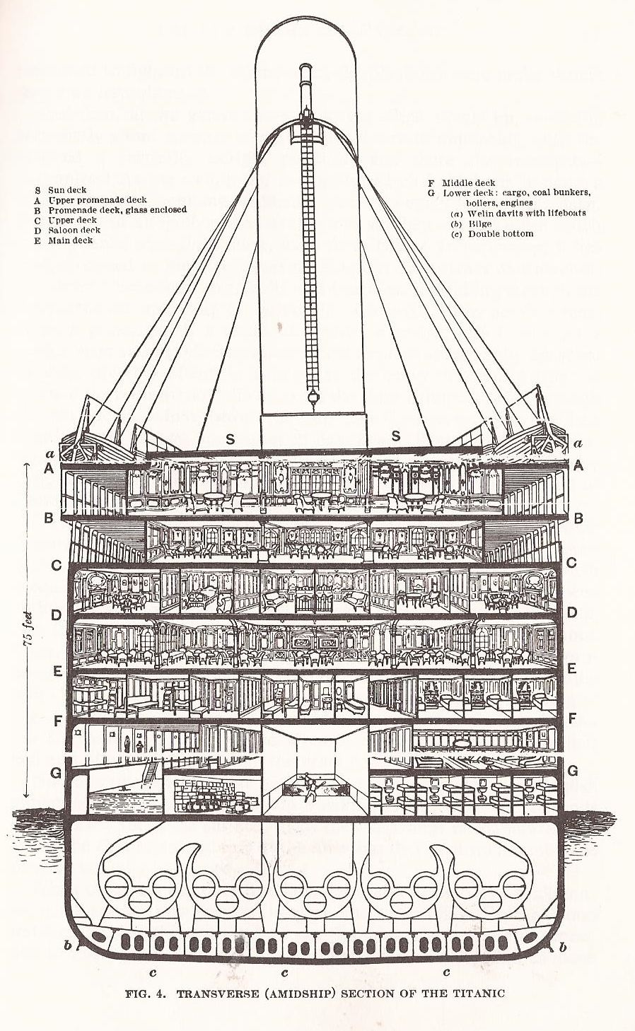 hight resolution of titanic