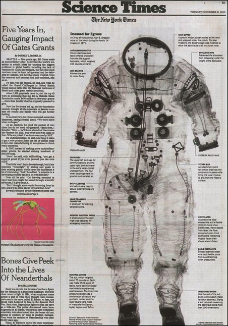 The New York Times - Science Times