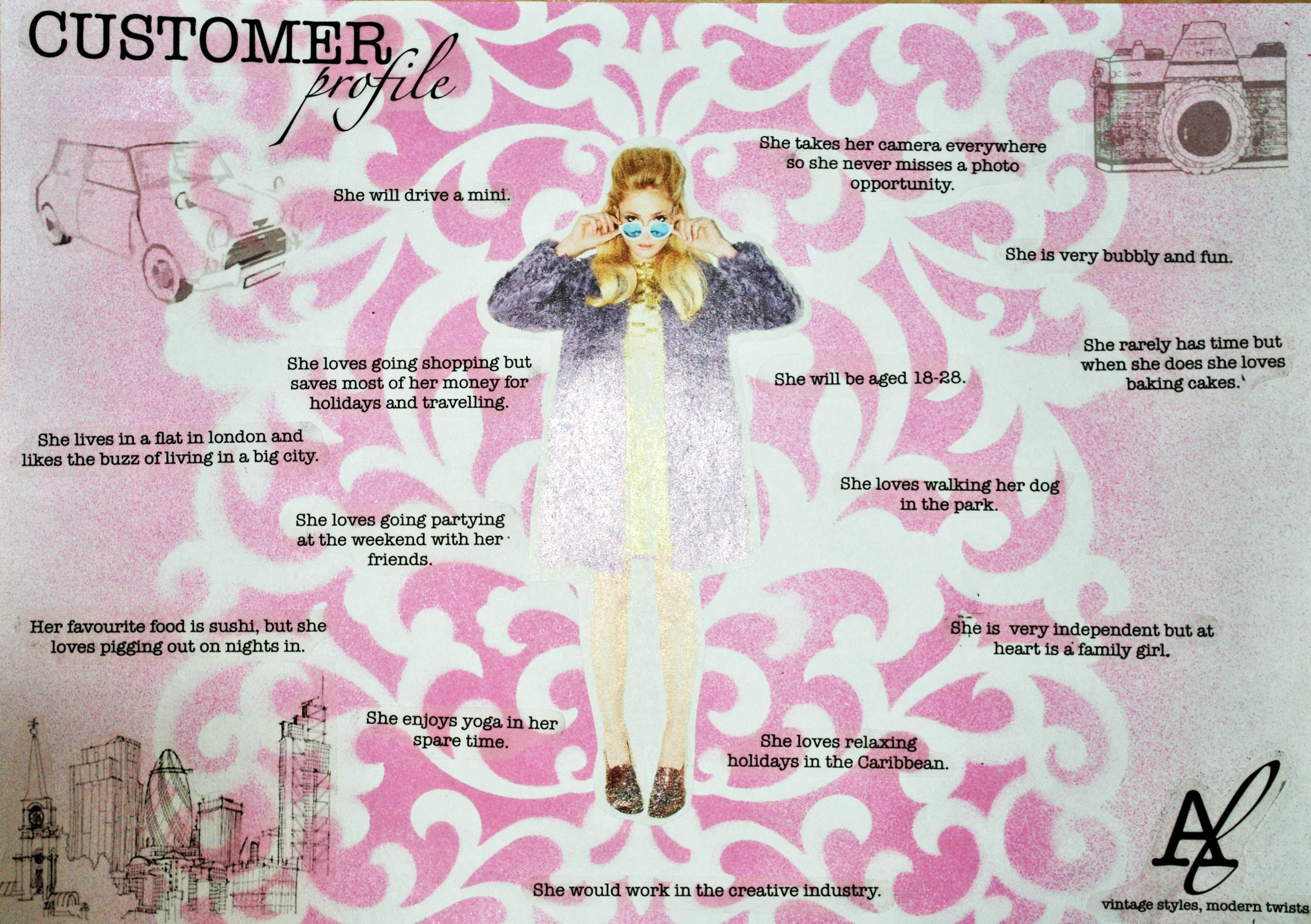 Customer Profile For Fashion  Google Search  Customer Board