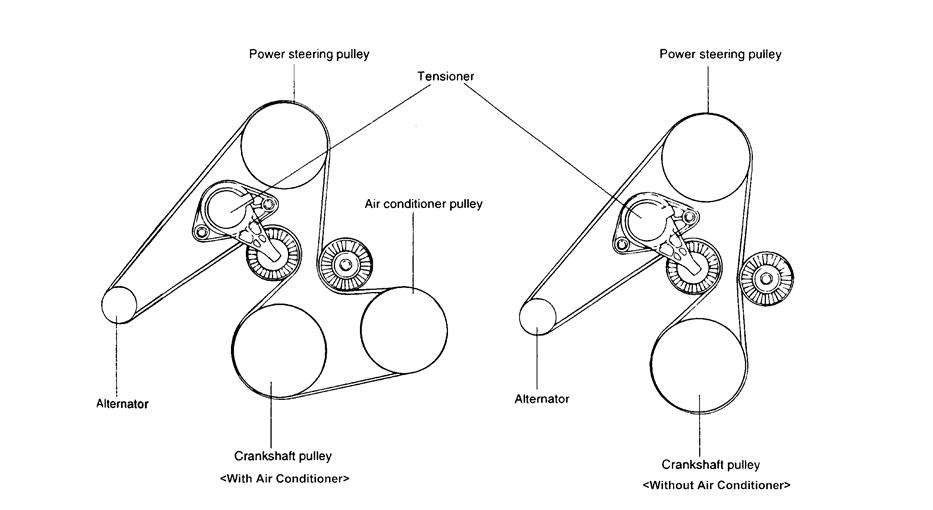 2002 Hyundai Santa Fe Parts Diagram 2008 Ford F150 Wiring Diagrams Sonata How Do You Replace An Ac Compressor On A Car