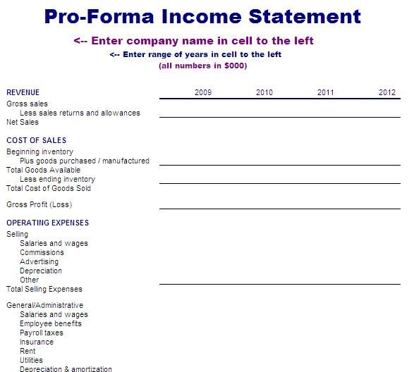 Income Statement Template  Printable Profit And Loss Statement