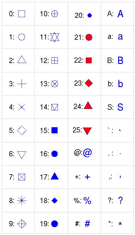 R Plot PCH Symbols -- EndMemo | R | Symbols, Python