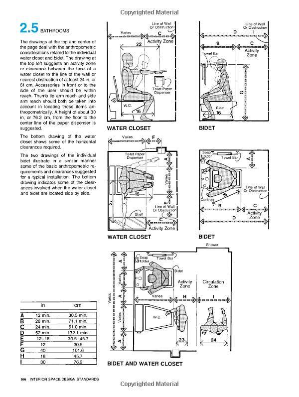 Human Dimension Amp Interior Space A Source Book Of Design Reference Standards Julius Panero Martin Zelnik 9780823072712 Amazon Com Books Bagno