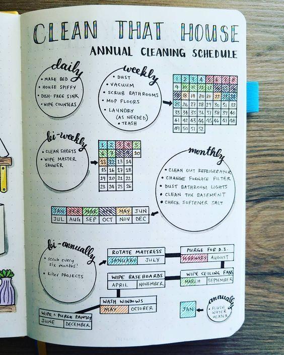 Suchen Sie nachher Ideen pro ein Bullet Journal um Ihr Haus sauber zu halten #bu…