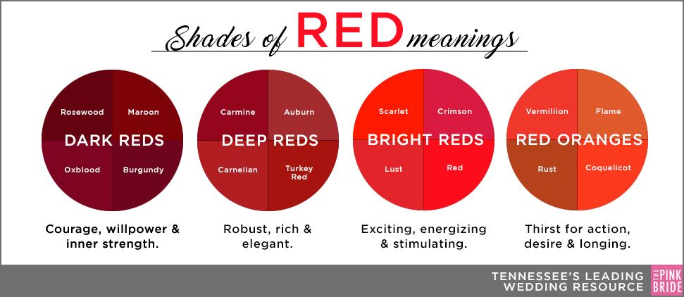 Wedding Color Inspiration Dynamic Confident Red Wedding Color