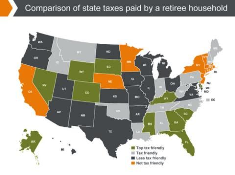 The States With The Highest And Lowest Taxes For Retirees