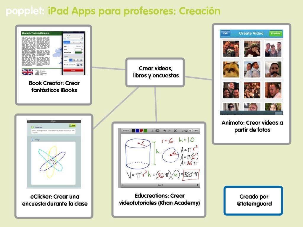 iPad Apps para #profesores: Creación de contenido digital ...