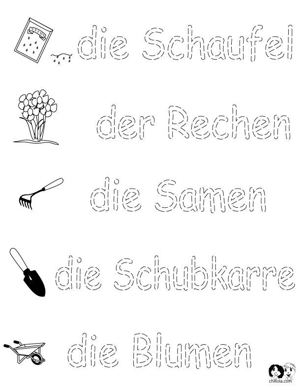 German Worksheets for Kids ~ Spring Printout German ~ German ...