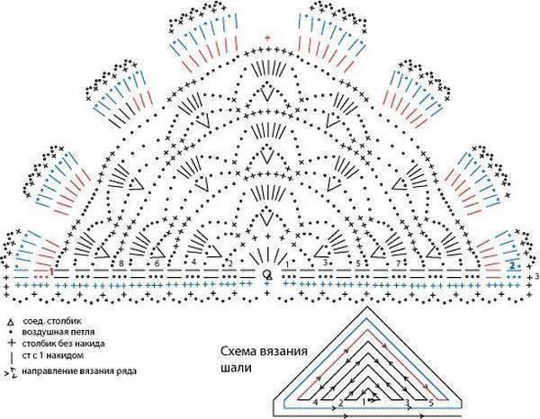 Diagram Omslagdoek Haken